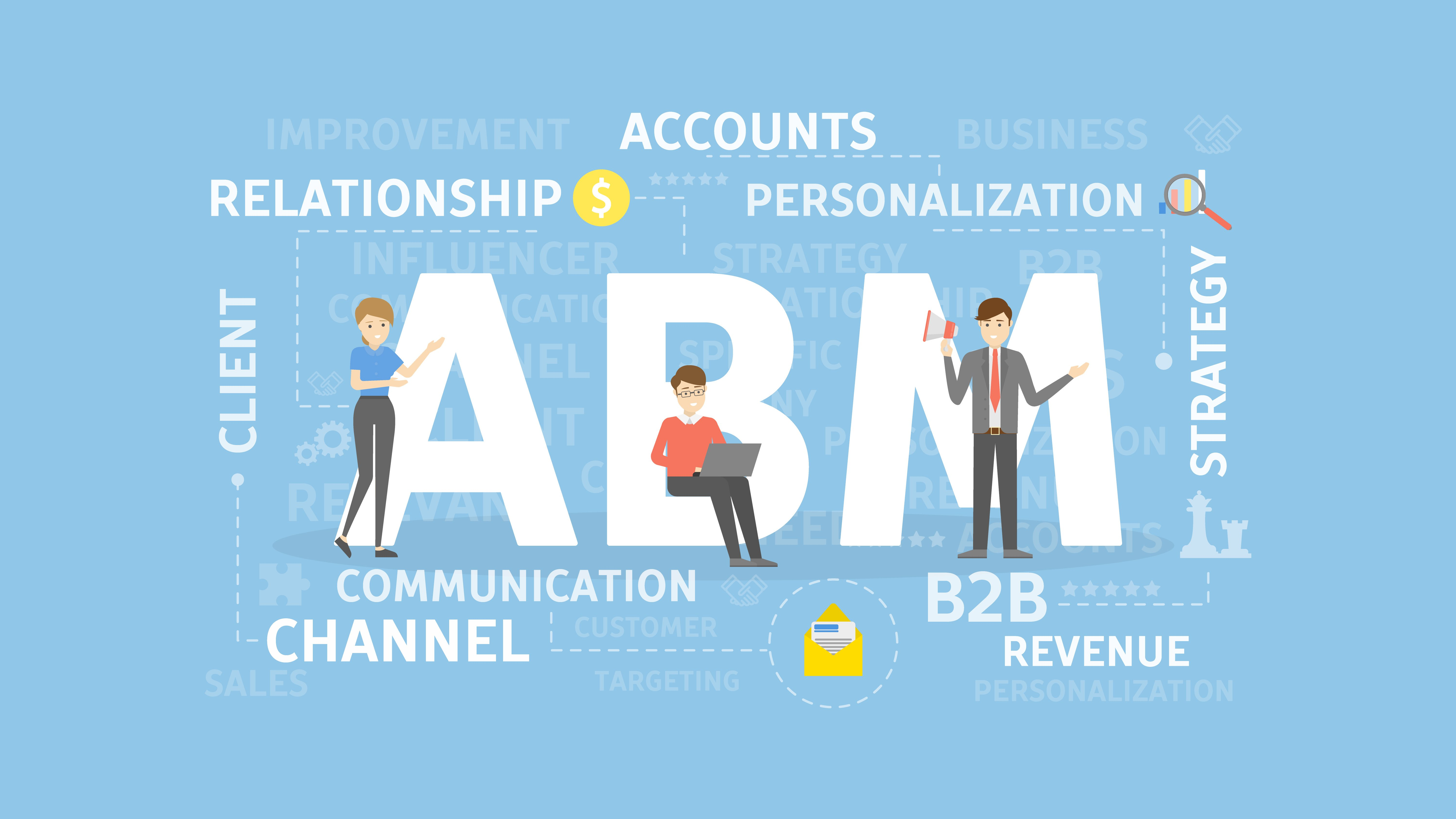 Account-Based Marketing In 5 Minutes (Or Less) [infographic]