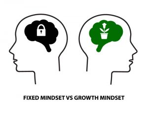 12 Ways To Develop A Growth Mindset (and The Benefits Of Doing So)