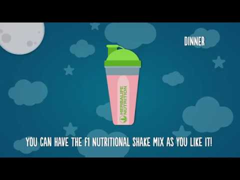 Herbalife Nutrition for Healthy Active Lifestyle