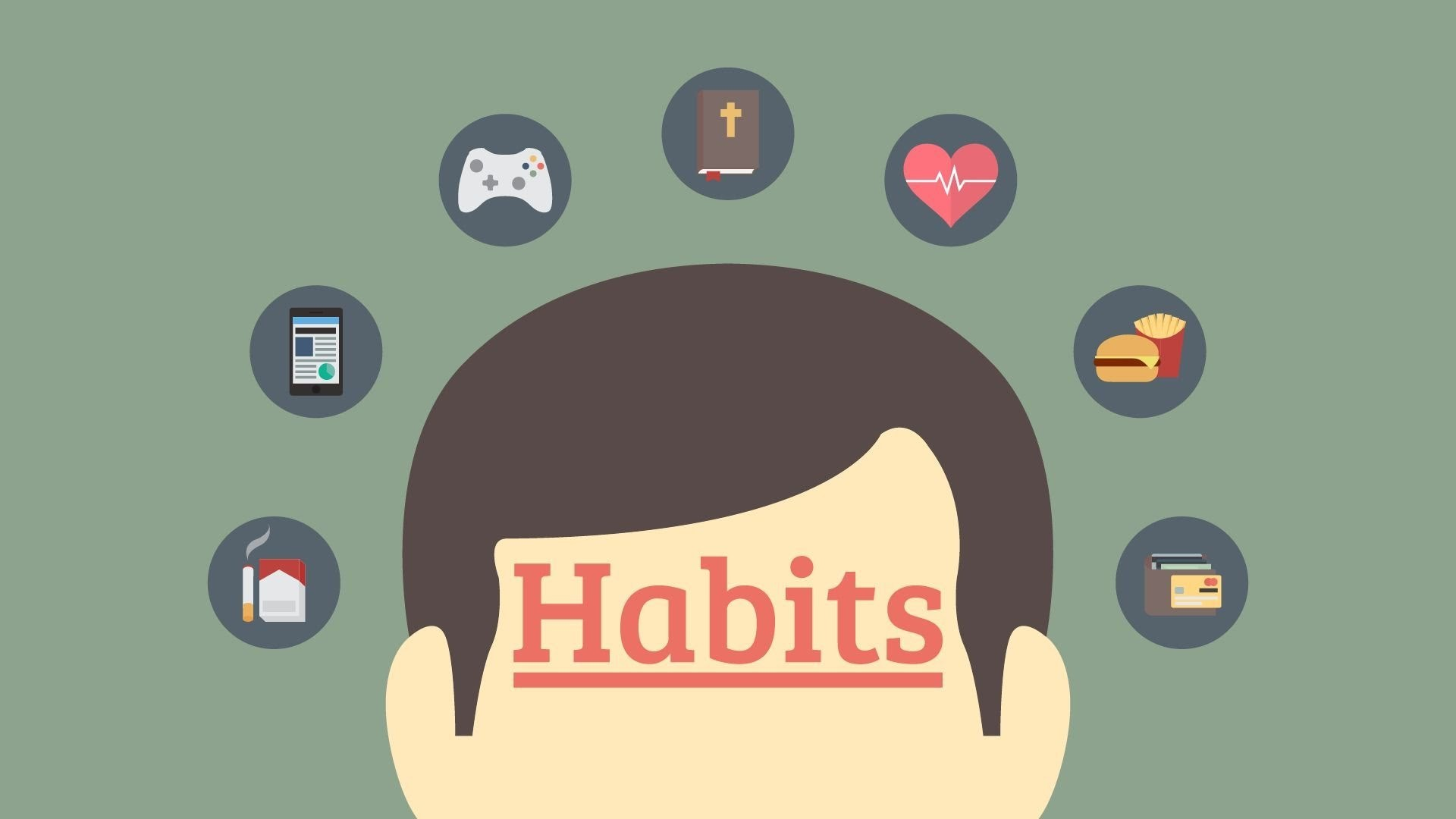 Habit loop: Trigger, Craving, Response, and Rewards