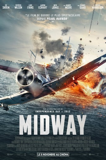 REGARDER]] Midway 2019 Film Complet Streaming VF En Vostfr